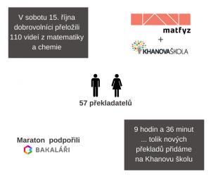 prekladatelsky-maraton