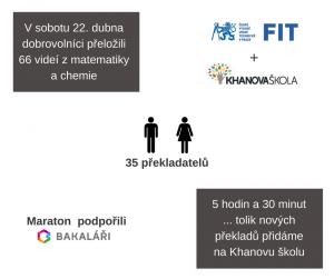 Překladatelský maraton FIT ČVUT 2017